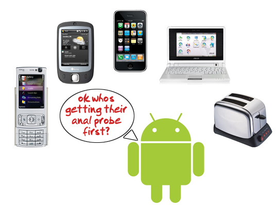 Android OS invades a variety of devices.